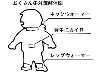 f:id:k9352009:20100112114855p:image