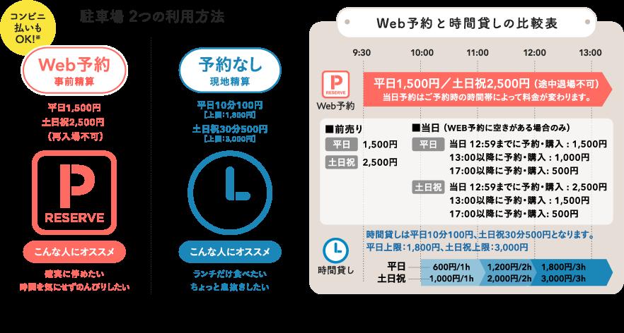f:id:k_ai_2501:20190709003233p:plain