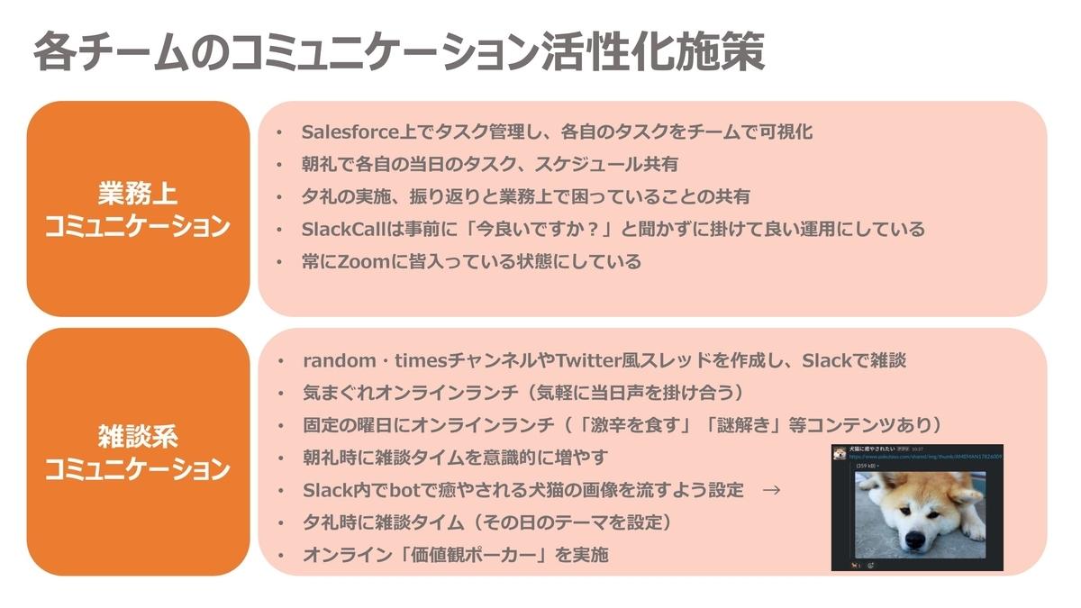 f:id:k_fushimi:20201014205038j:plain