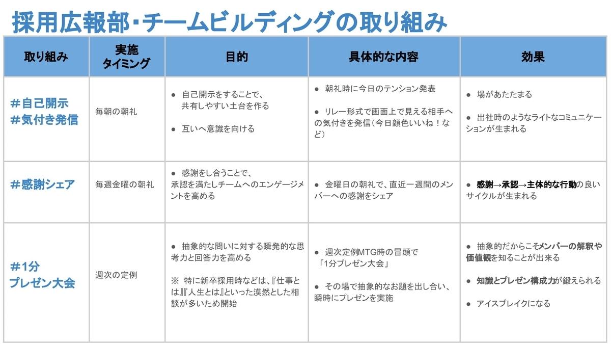 f:id:k_fushimi:20201014205123j:plain