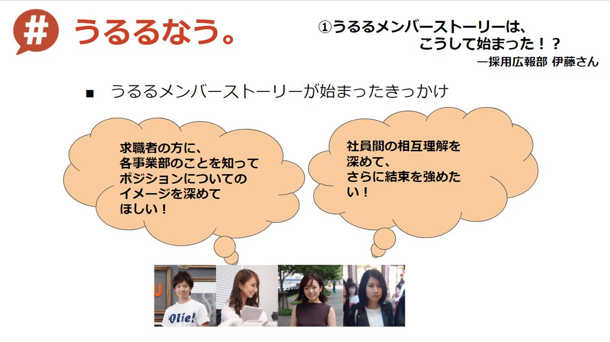 f:id:k_fushimi:20201014212804p:plain