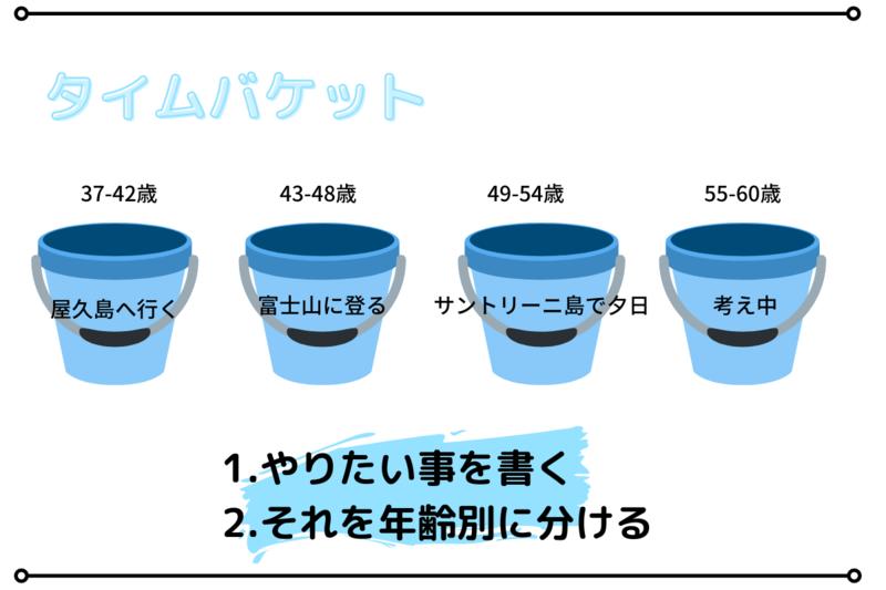 f:id:k_k_azuki:20210525160302p:plain