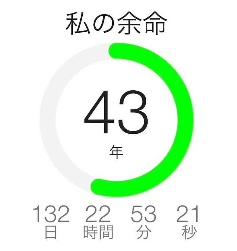 f:id:k_k_azuki:20210528092820j:plain