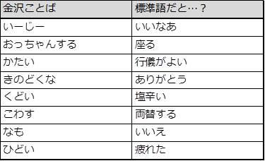 f:id:k_kushida:20150529124416j:plain