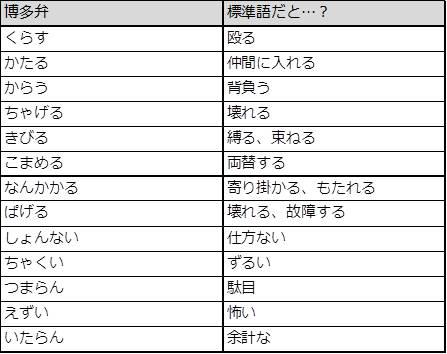 f:id:k_kushida:20150529124818j:plain