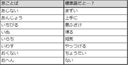 f:id:k_kushida:20150529125059j:plain
