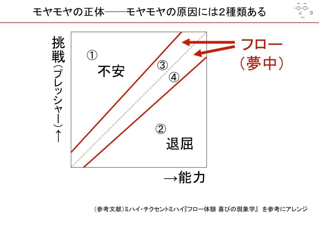 f:id:k_kushida:20170130172907j:plain