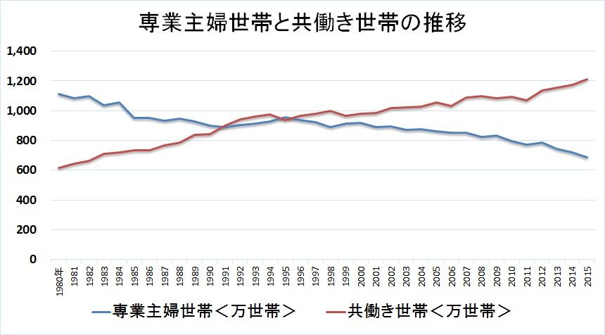 f:id:k_kushida:20170313161749j:plain