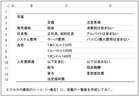 f:id:k_kushida:20170501225855j:plain
