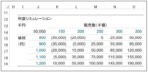 f:id:k_kushida:20170501230057j:plain