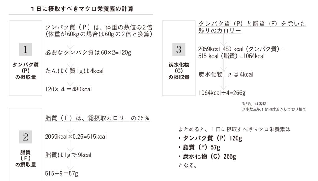 f:id:k_kushida:20170907131518j:plain