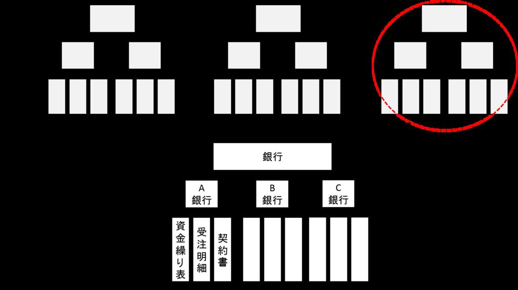 f:id:k_kushida:20180112100406p:plain