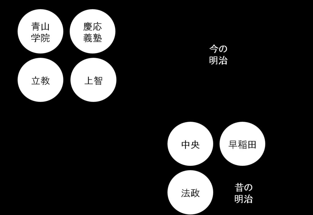 f:id:k_kushida:20180116184812p:plain