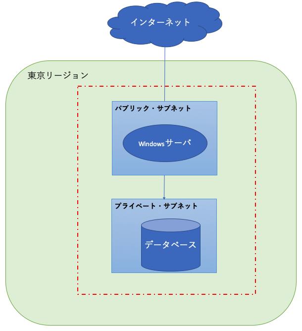 f:id:k_otsuka_atom:20190627113637p:plain