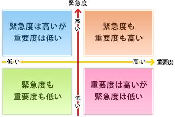 f:id:k_shingu:20160806222925p:plain