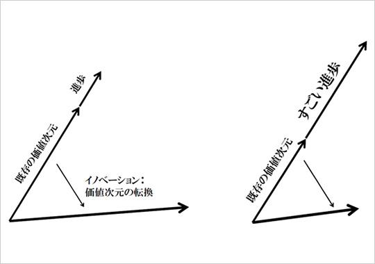 f:id:k_shingu:20160806224640j:plain