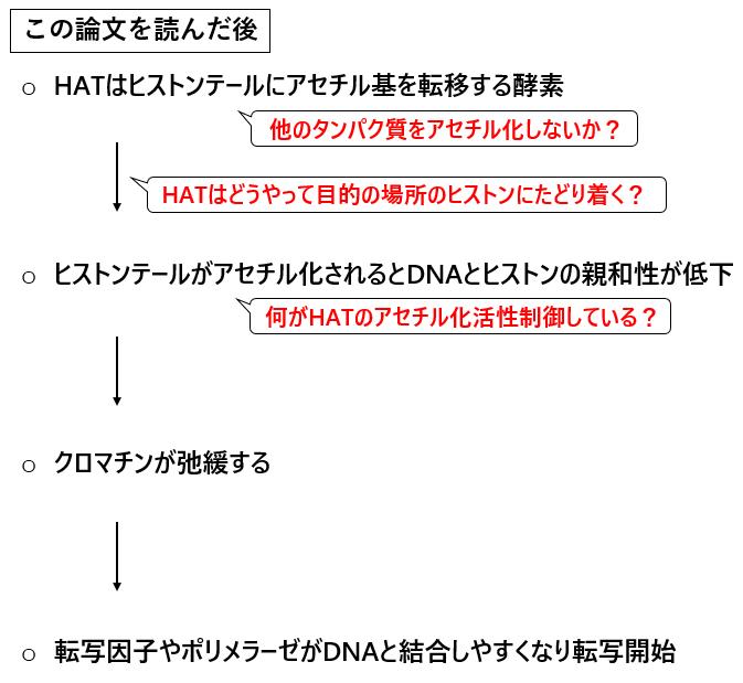 f:id:k_sudachi:20191225155659p:plain