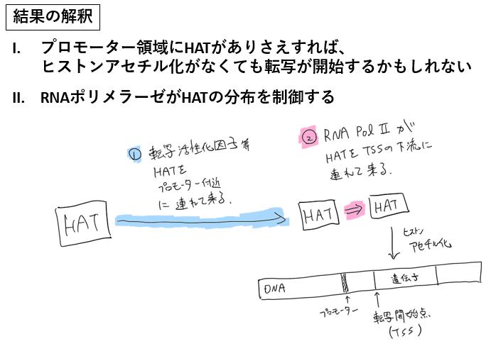 f:id:k_sudachi:20191225180916p:plain