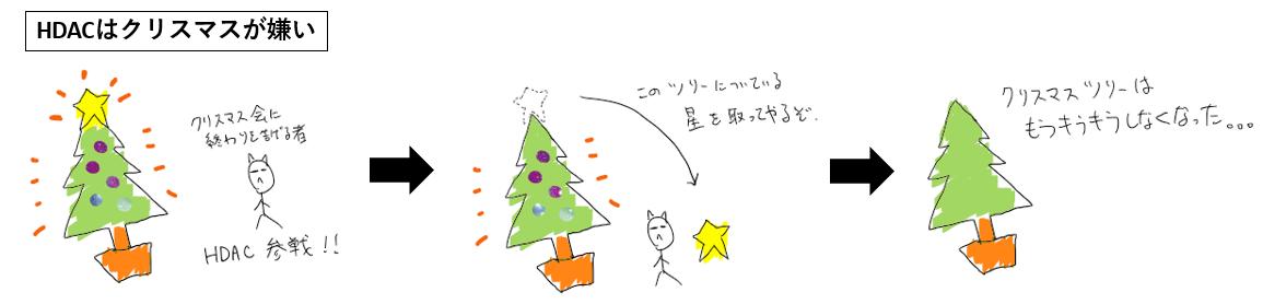 f:id:k_sudachi:20191225233150p:plain