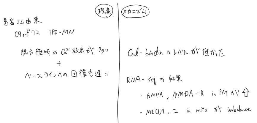 f:id:k_sudachi:20200504223518p:plain