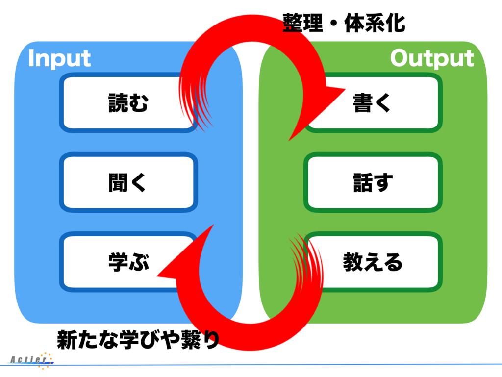 f:id:k_takasaki:20170904002149p:plain