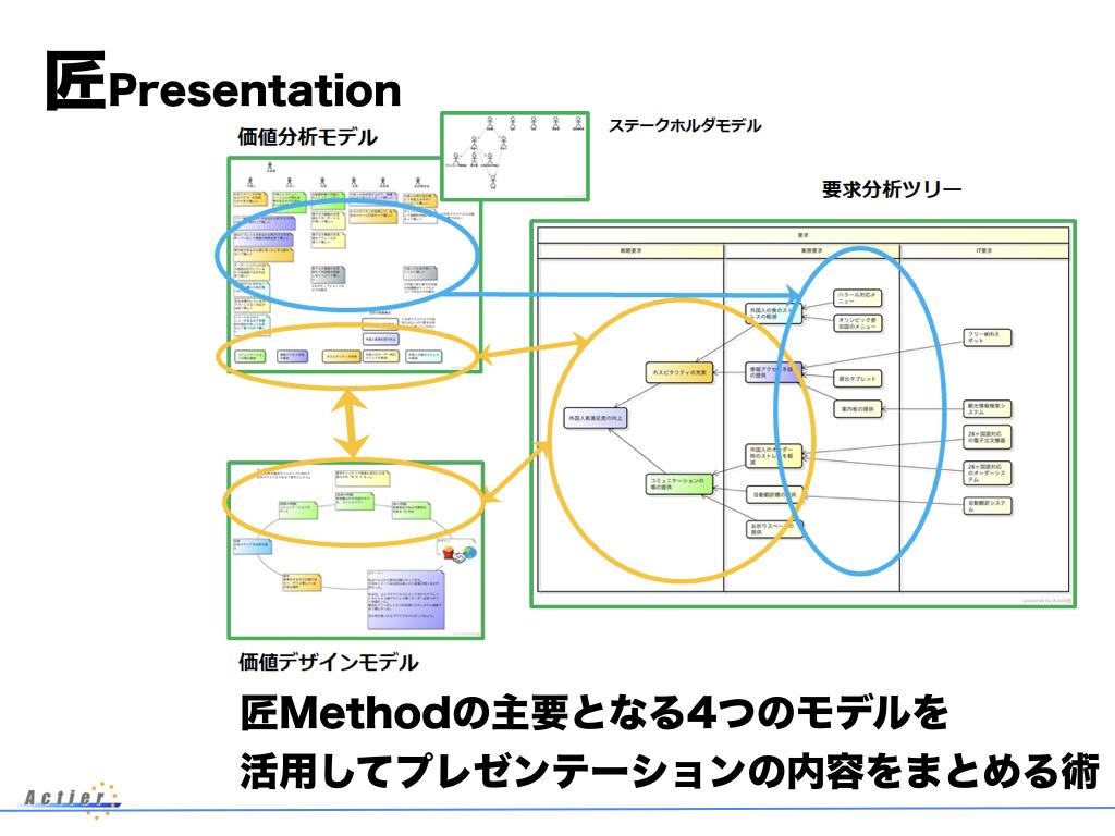 f:id:k_takasaki:20180613013716j:plain