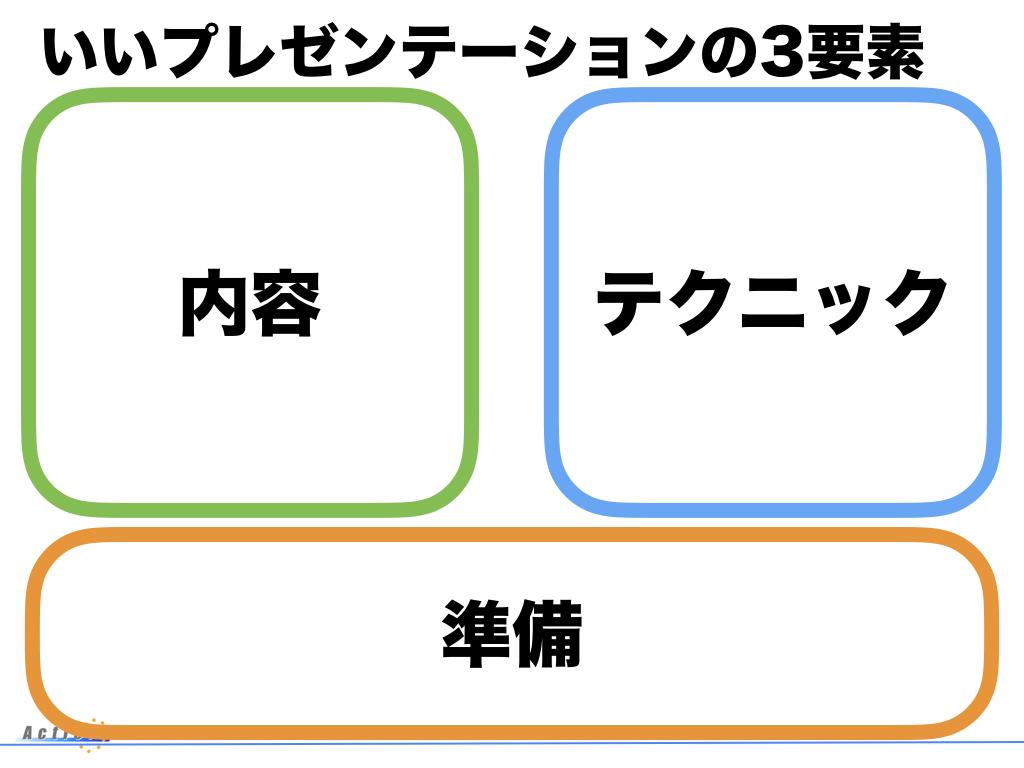 f:id:k_takasaki:20180613111328j:plain