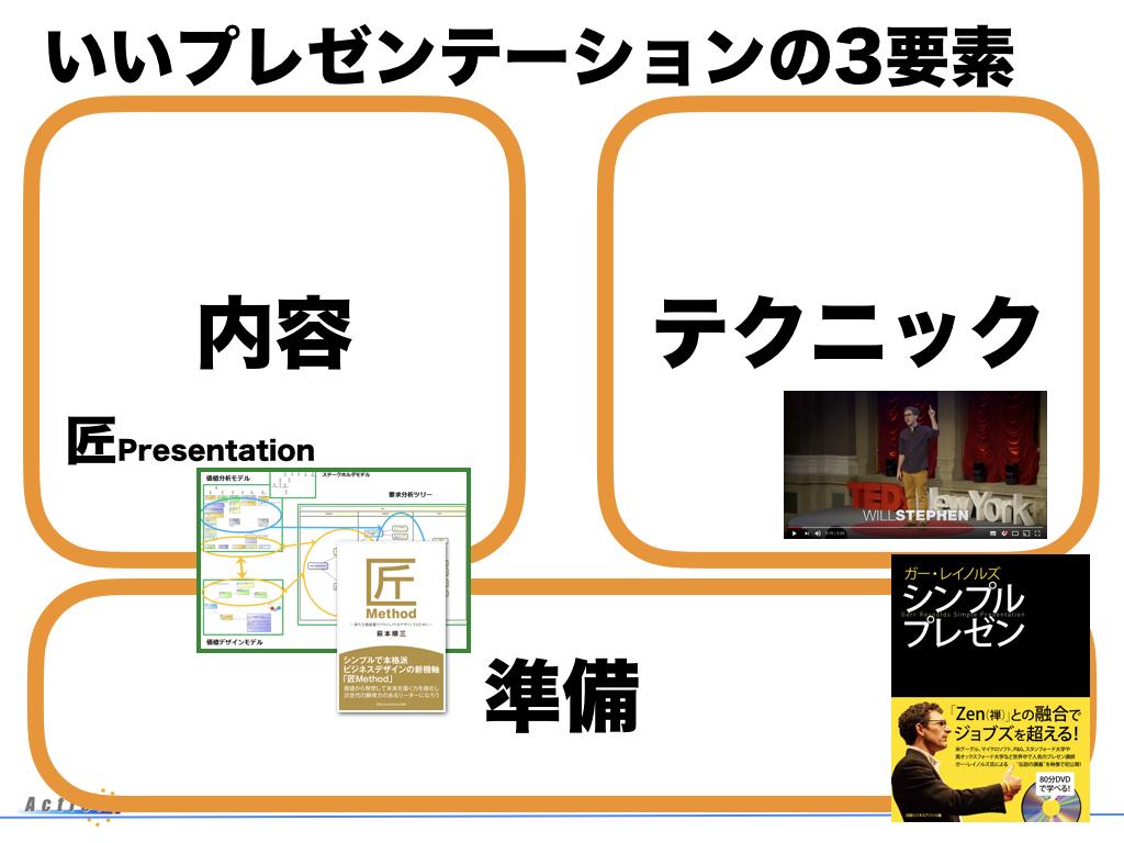 f:id:k_takasaki:20180613114834j:plain