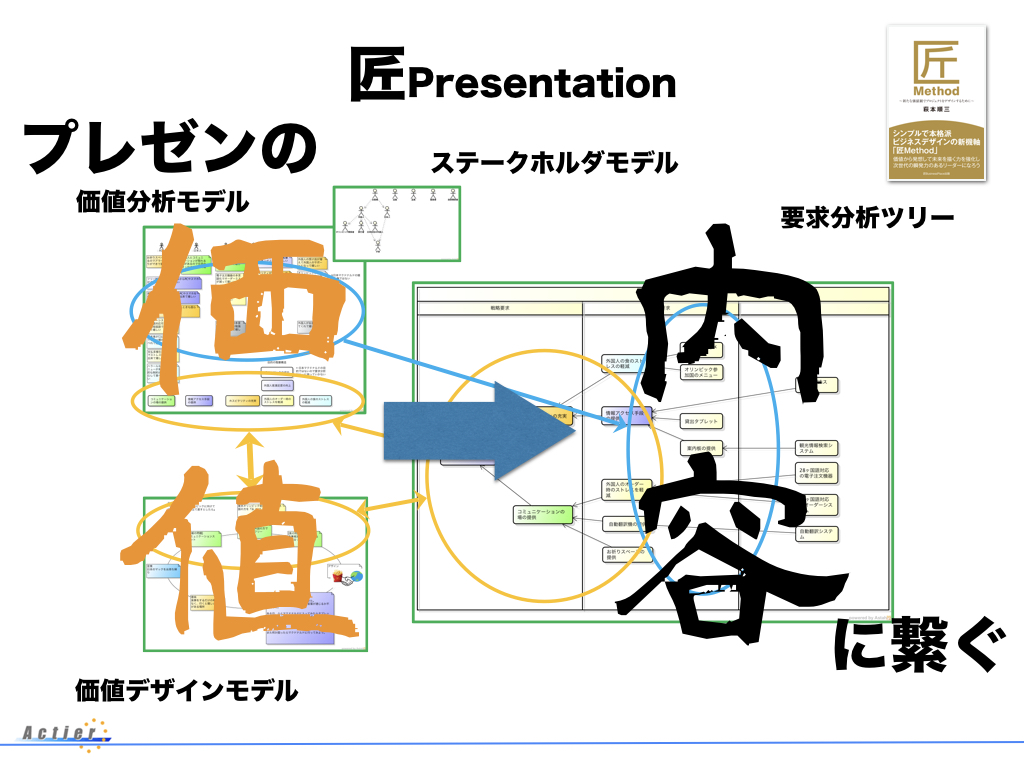 f:id:k_takasaki:20180613115151j:plain