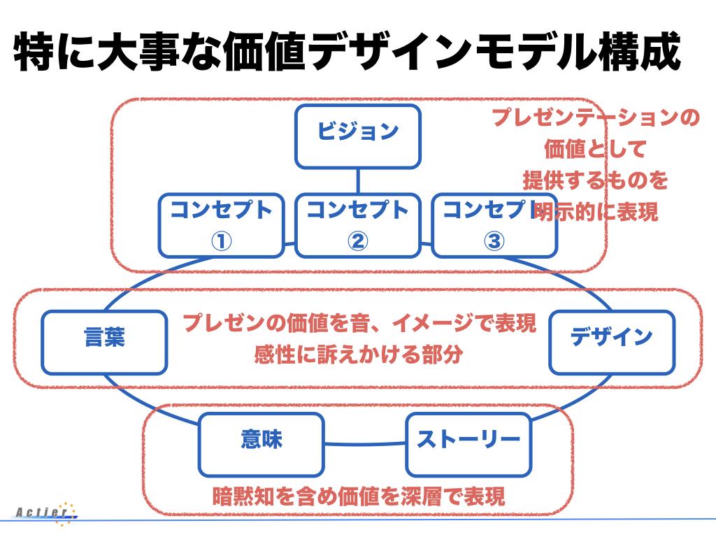f:id:k_takasaki:20180613144612j:plain