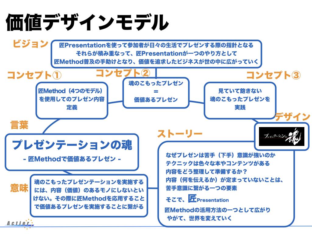 f:id:k_takasaki:20180613232703j:plain
