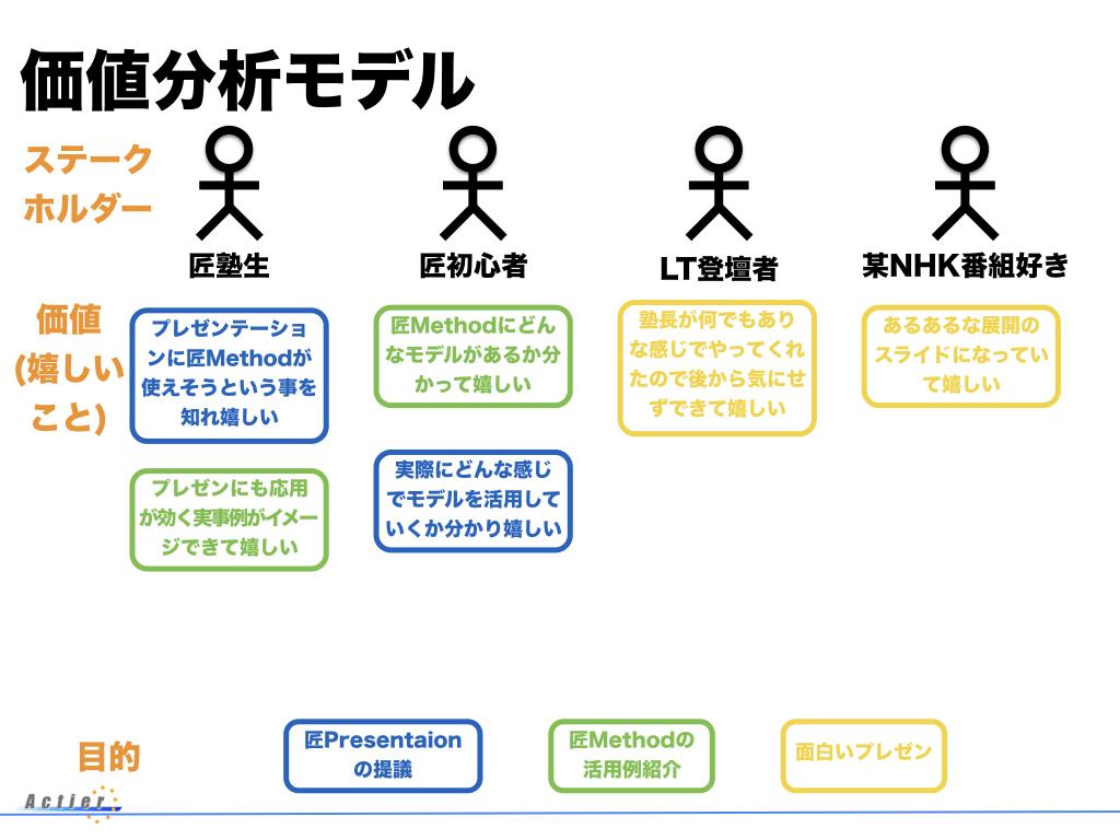 f:id:k_takasaki:20180614012203j:plain