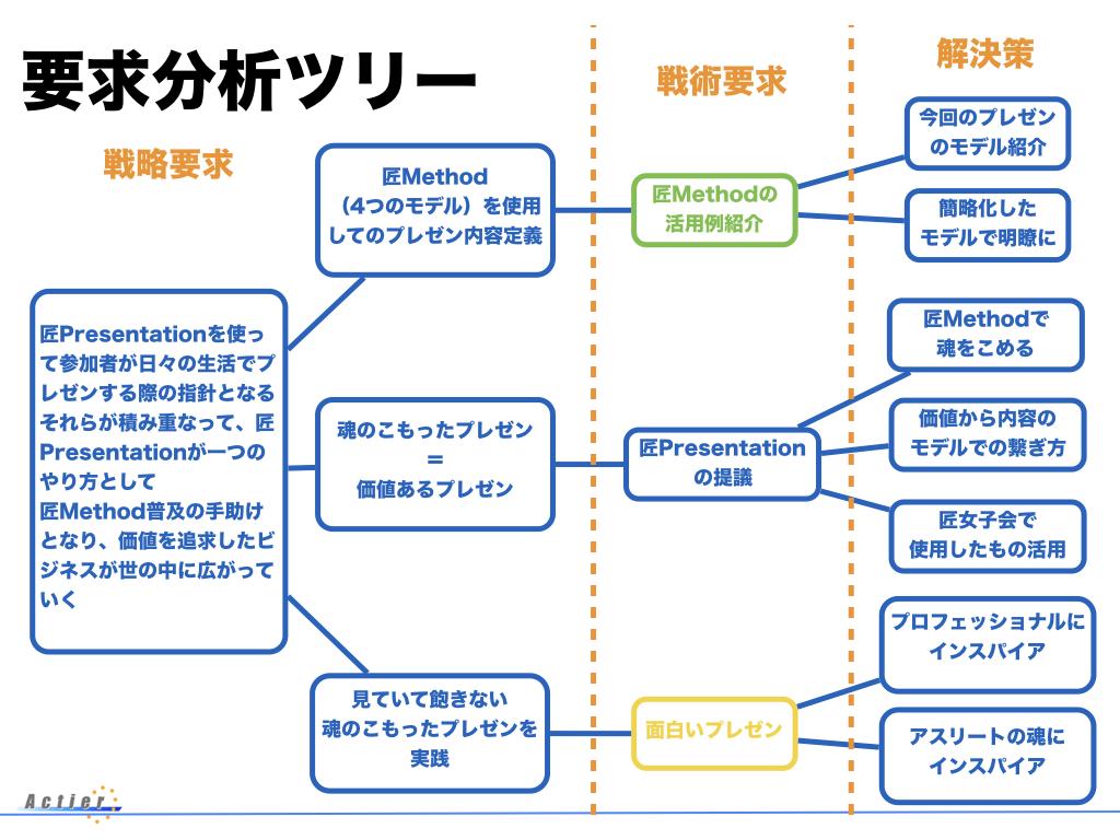 f:id:k_takasaki:20180614013143j:plain
