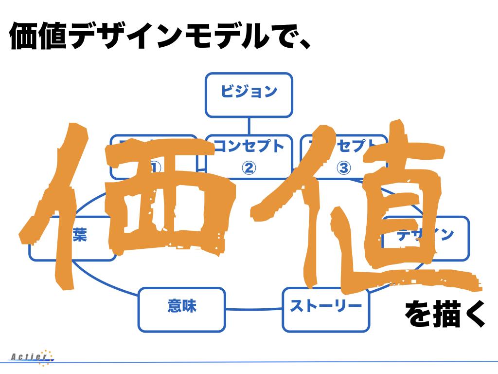 f:id:k_takasaki:20180614013914j:plain