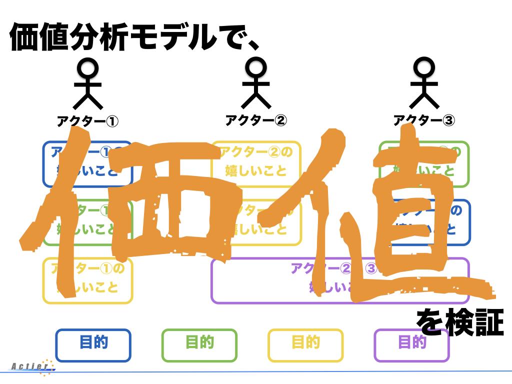 f:id:k_takasaki:20180614014002j:plain