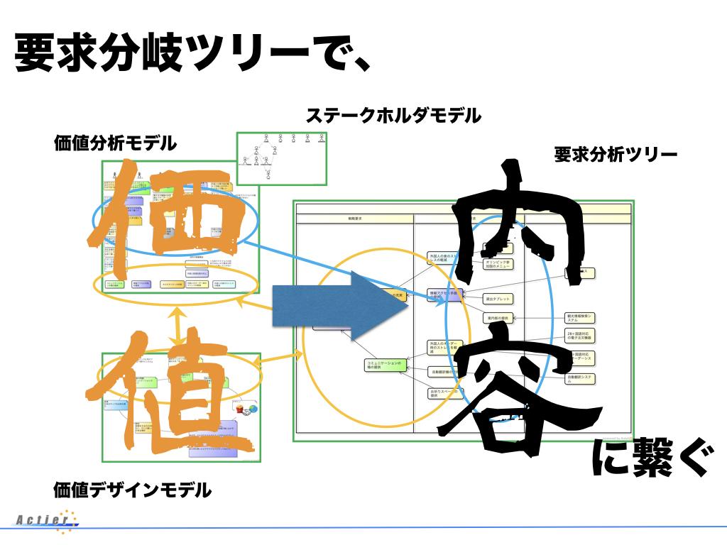 f:id:k_takasaki:20180614014035j:plain