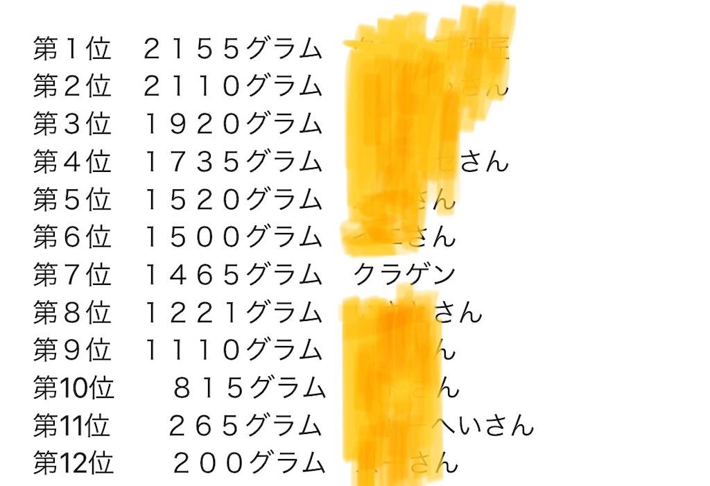 f:id:k_u_r_a_g_e_n:20210427111123j:image