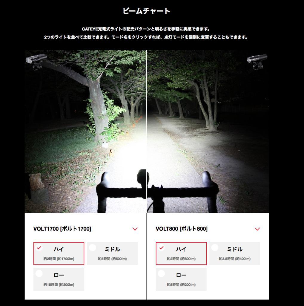f:id:k_ushiyama:20180904073219p:plain