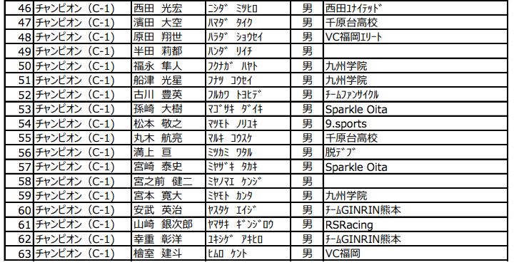 f:id:k_ushiyama:20210621080142p:plain