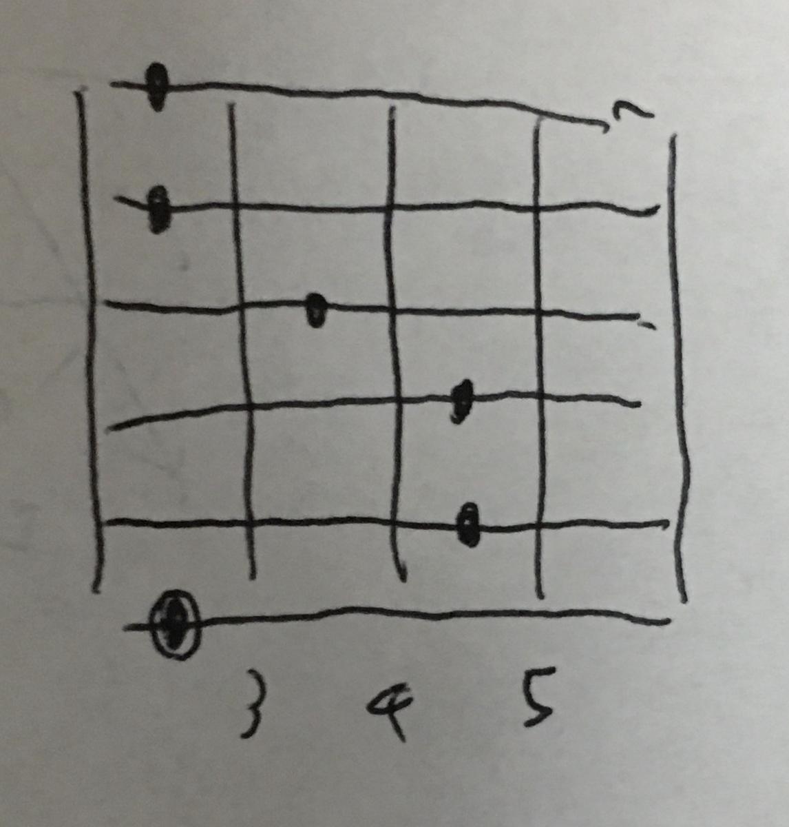 """<img src=""""chord.jpg"""" alt=""""Gコード"""">"""