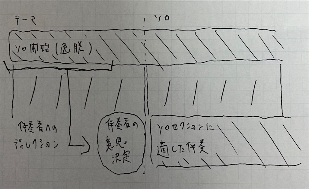 f:id:k_yahata:20210410100629j:image