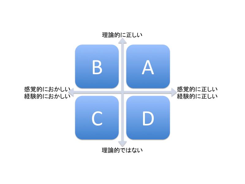f:id:ka-gu:20210218171340p:plain