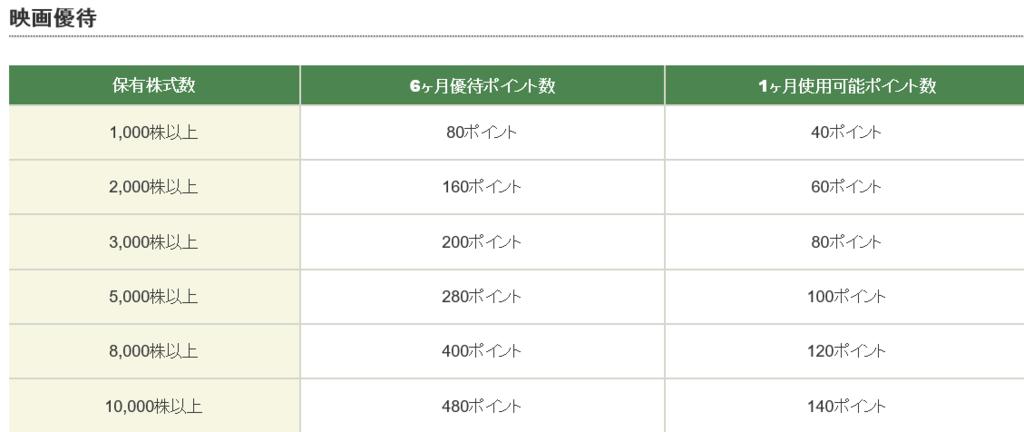 f:id:ka-kun1226:20170406001521p:plain