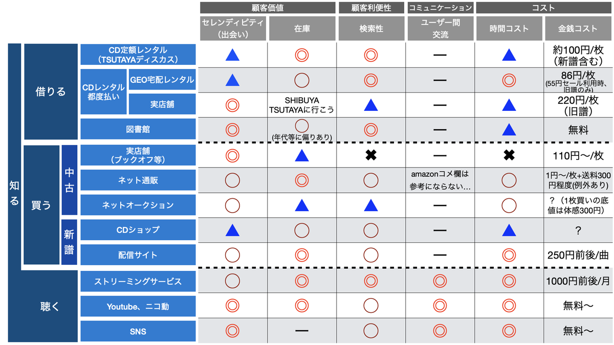 f:id:ka1uto:20210503233026p:plain
