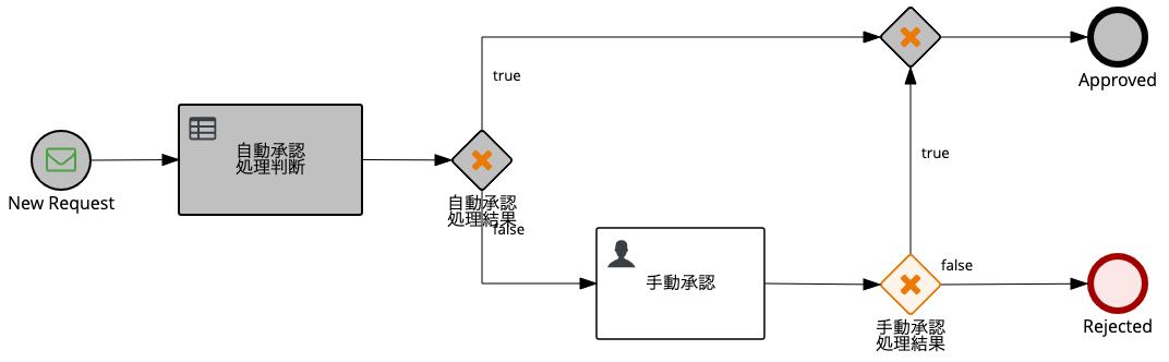 f:id:ka_mori:20210420111718p:plain