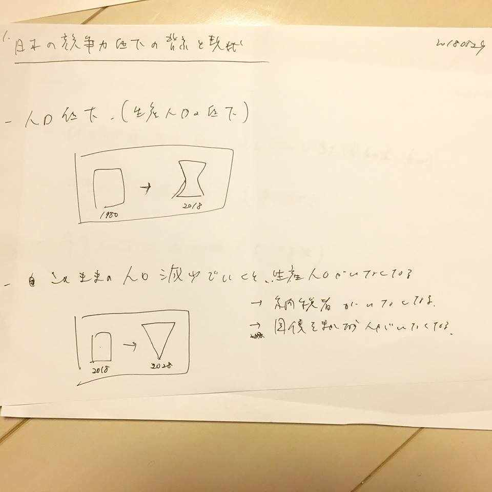f:id:kaakiko:20180604160733j:plain