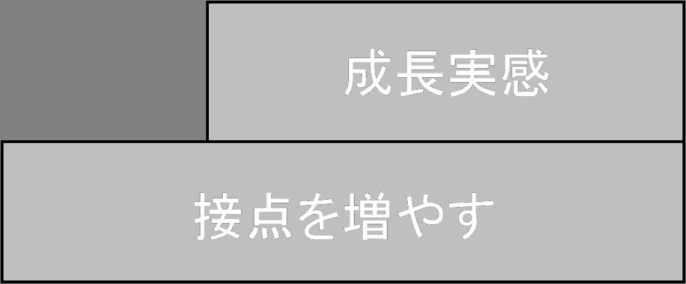 f:id:kaakiko:20180714021753p:plain