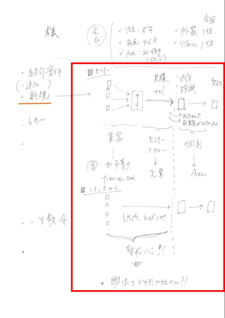 f:id:kaakiko:20180715225739p:plain