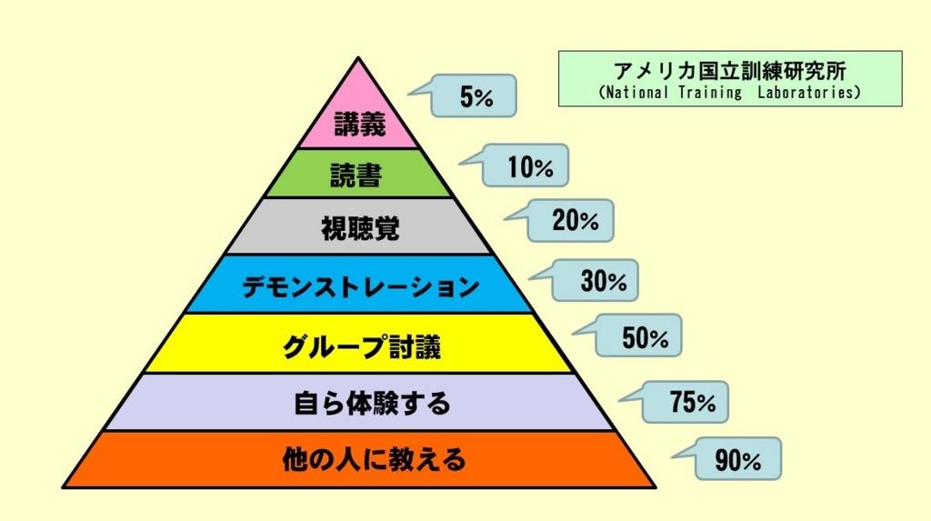 f:id:kaakiko:20180724123325j:plain