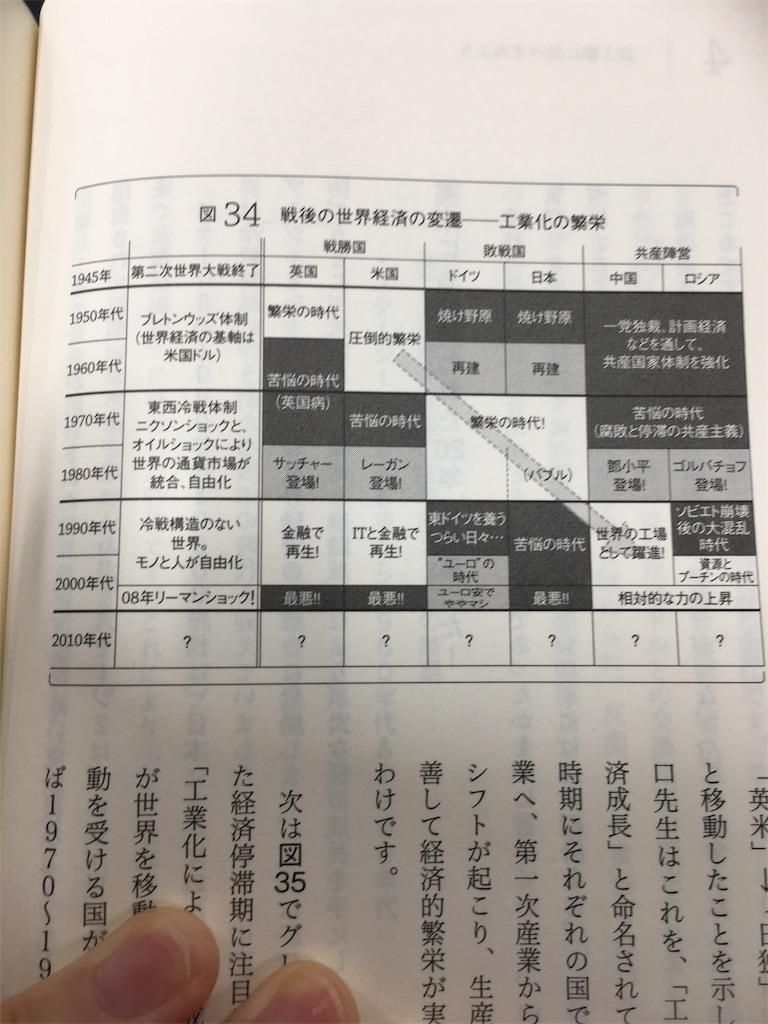 f:id:kaakiko:20180811183518j:plain
